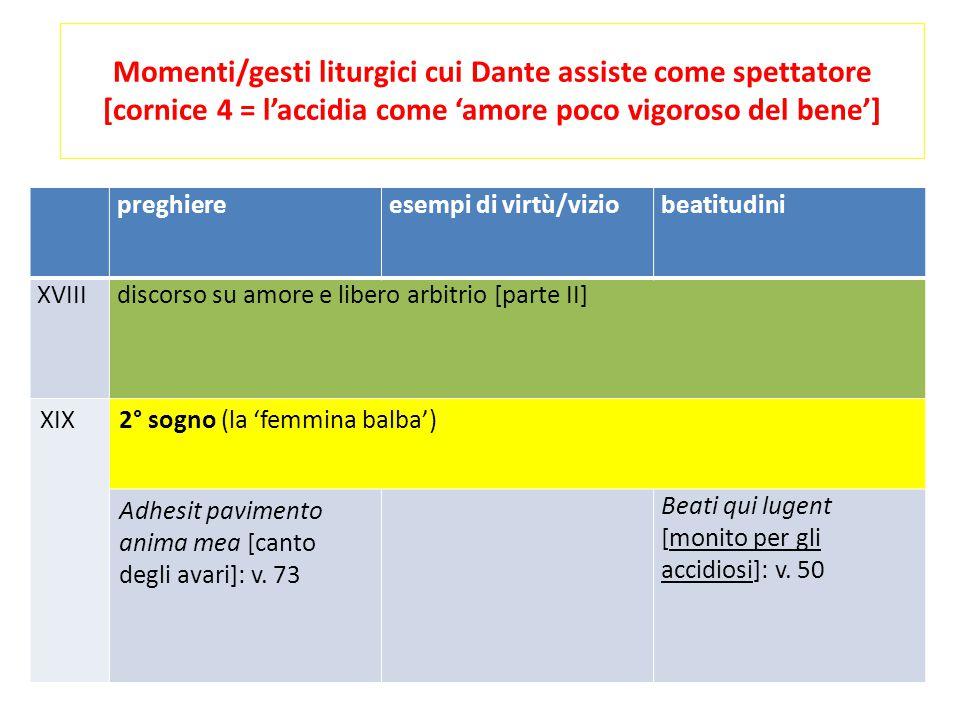 Momenti/gesti liturgici cui Dante assiste come spettatore [cornice 4 = l'accidia come 'amore poco vigoroso del bene']